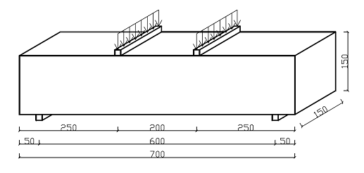 Scheme of the four-point bending beam testing