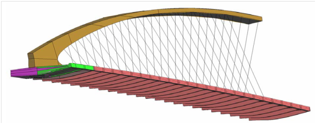 Numerical model of 1/4 of the bridge