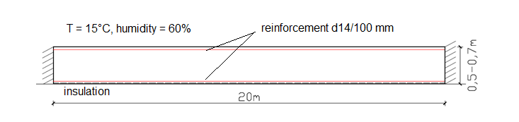 Geometry of the reinforced concrete slab